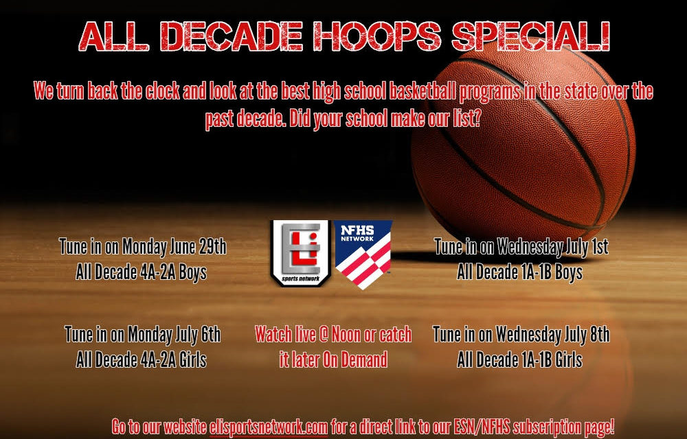 Eli's Basketball All-Decade Teams coming soon! Is your team on the list?